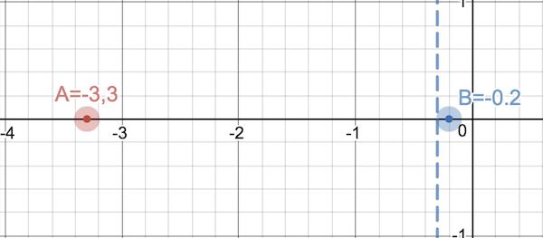 VPR-mat-7-klass-2018-Ryazanovskiy-2-variant-03