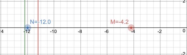 VPR-mat-7-klass-2018-Ryazanovskiy-7-variant-03