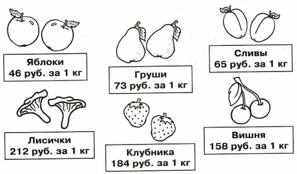 VPR-mat-4-klass-2018-Dmitrieva-7-variant-01