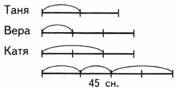 VPR-mat-3klass-2020-Krylov-10-variantov-10-04