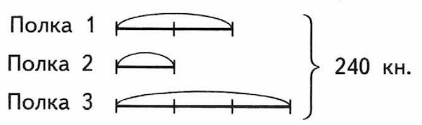 VPR-mat-3klass-2020-Krylov-10-variantov-9-04