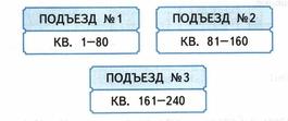 ВПР по математике Волкова 2019 3 вариант задание 6
