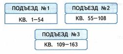 ВПР по математике Волкова 2019 4 вариант задание 6