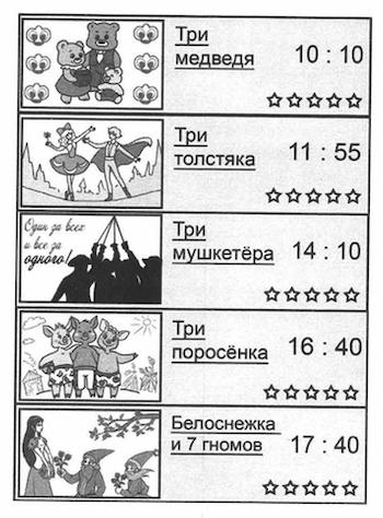 ВПР 4 класс математика 2021 Ященко Вариант 10 задание 3